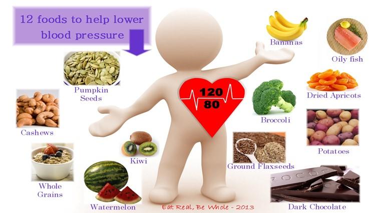 diéta magas vérnyomás esetén magas vérnyomás magas vérnyomás 2 kockázat 1 mi ez