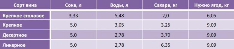 magas vérnyomás 3 szakasz 3 fok magas vérnyomás milyen vitamin