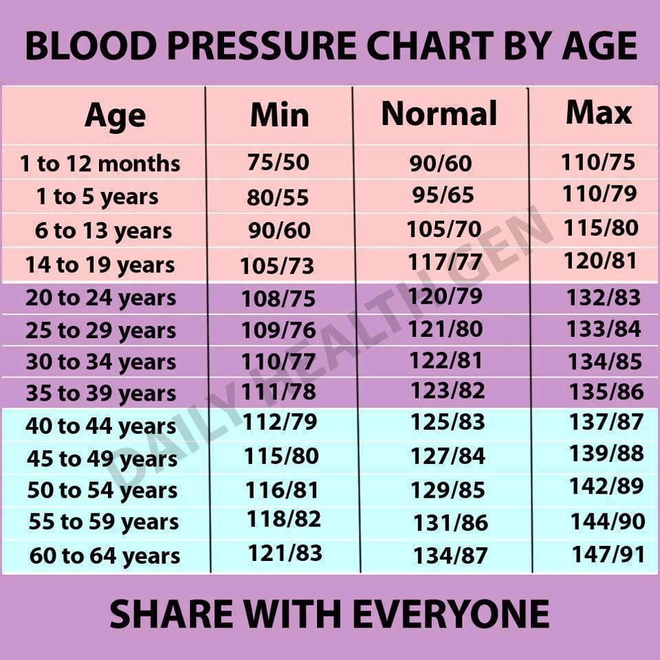 pokol magas vérnyomás 2 fok