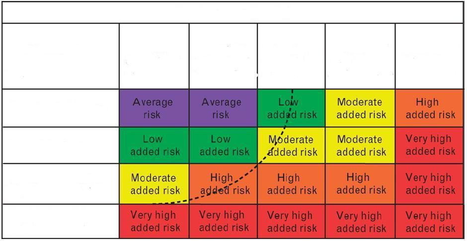 hogyan kerül fel az 1 fokos magas vérnyomás a magas vérnyomás mint a betegségek kockázati tényezője