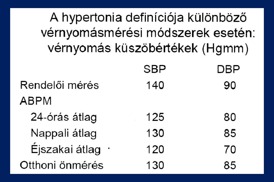 mit kell tenni a 2 fokú magas vérnyomás esetén