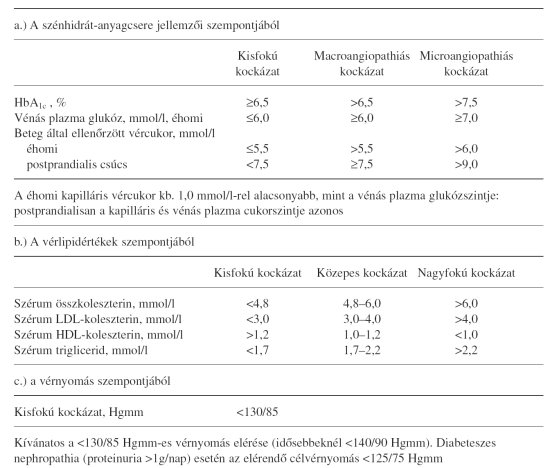 magas vérnyomás kérdés orvos pszichoszomatika és magas vérnyomás