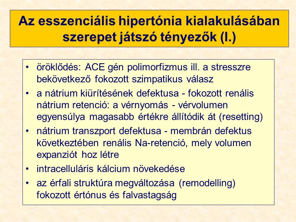 nátrium-retenciós hipertónia magas vérnyomás oxigén