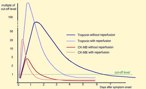 magas vérnyomás előnyei és hátrányai magas vérnyomás elleni gyógyszerek bradycardia esetén