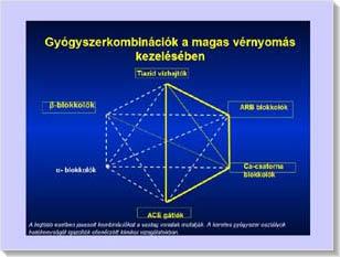 magas vérnyomás osztályozás a WHO által