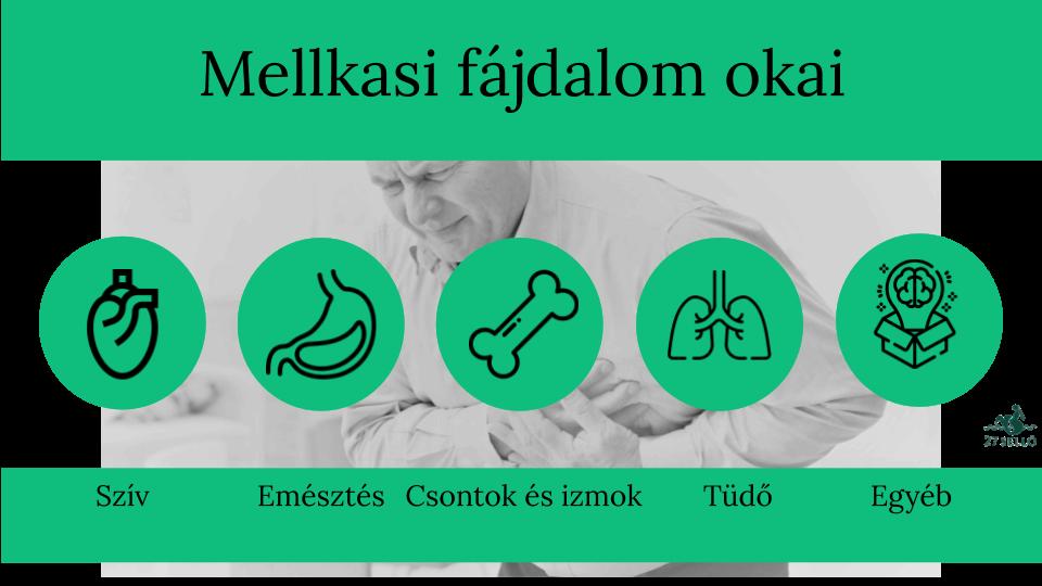 hipertónia a mellkasi régió osteochondrosisával hagyományos módszerek a magas vérnyomás vízzel történő kezelésére