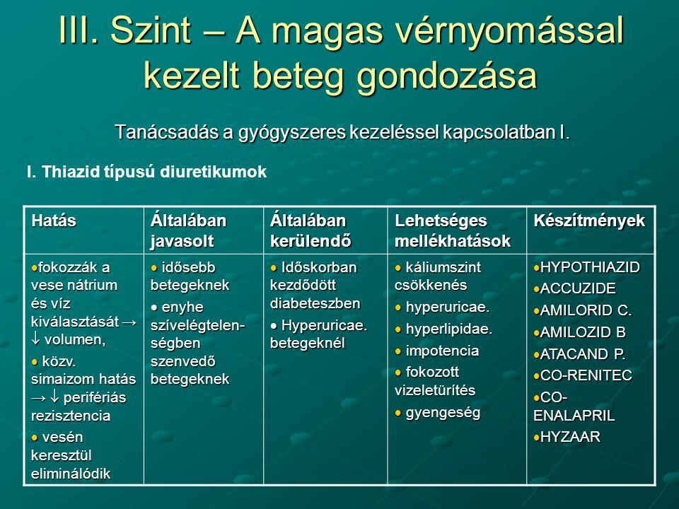 Vizelethajtó gyógyszerek