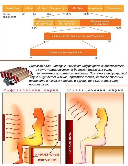 lehetséges-e ellátogatni a magas vérnyomású szaunába