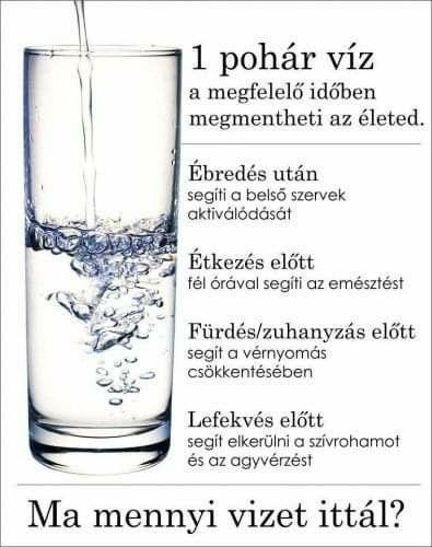 egy pohár vizet magas vérnyomás esetén