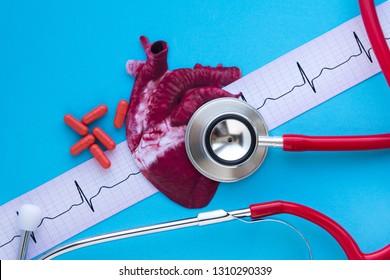 cardiogram hipertónia magas vérnyomás douche