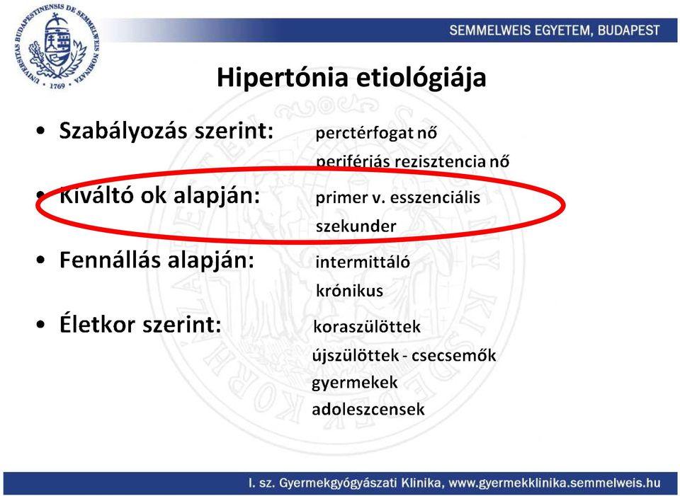 krónikus hipertónia kórtörténete a magas vérnyomás betegségeinek nemzetközi osztályozása