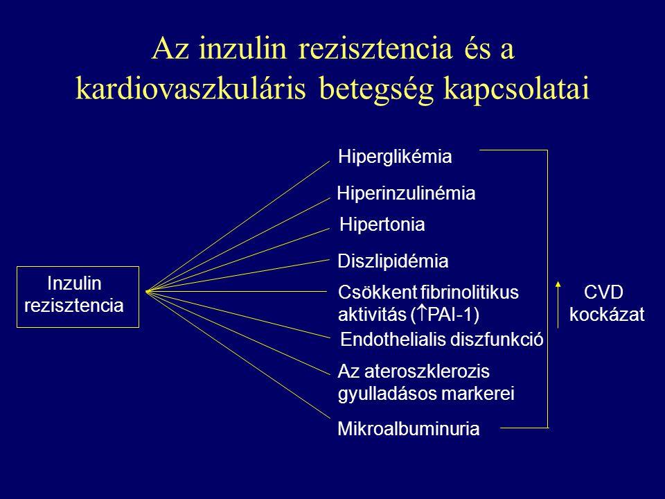 Rodionov magas vérnyomás magas vérnyomás ödéma