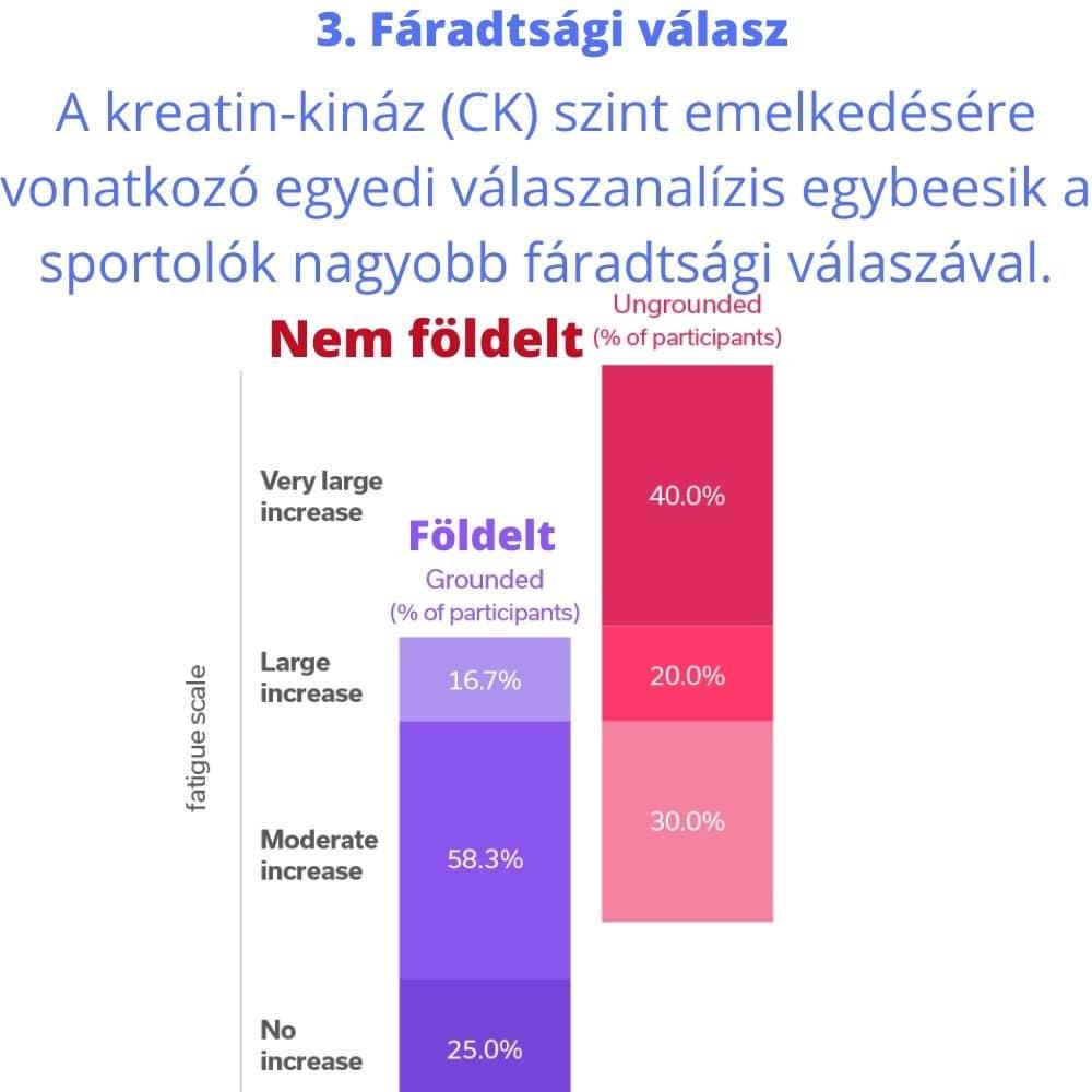 a magas vérnyomás mértékét a WHO