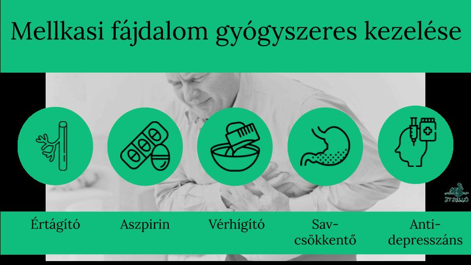 hagyományos orvoslás - magas vérnyomás kezelése magas vérnyomás gyógyszeres terápiája