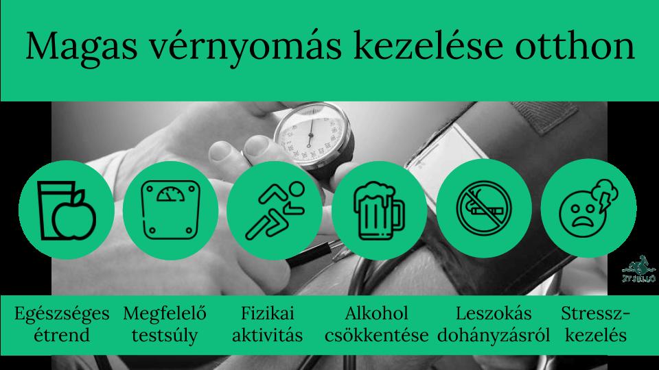 Tarlovskaya magas vérnyomás kezelés hogy hipertóniában fogyatékossá váljon
