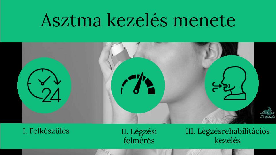 Magasvérnyomás betegség | aerobie.hu