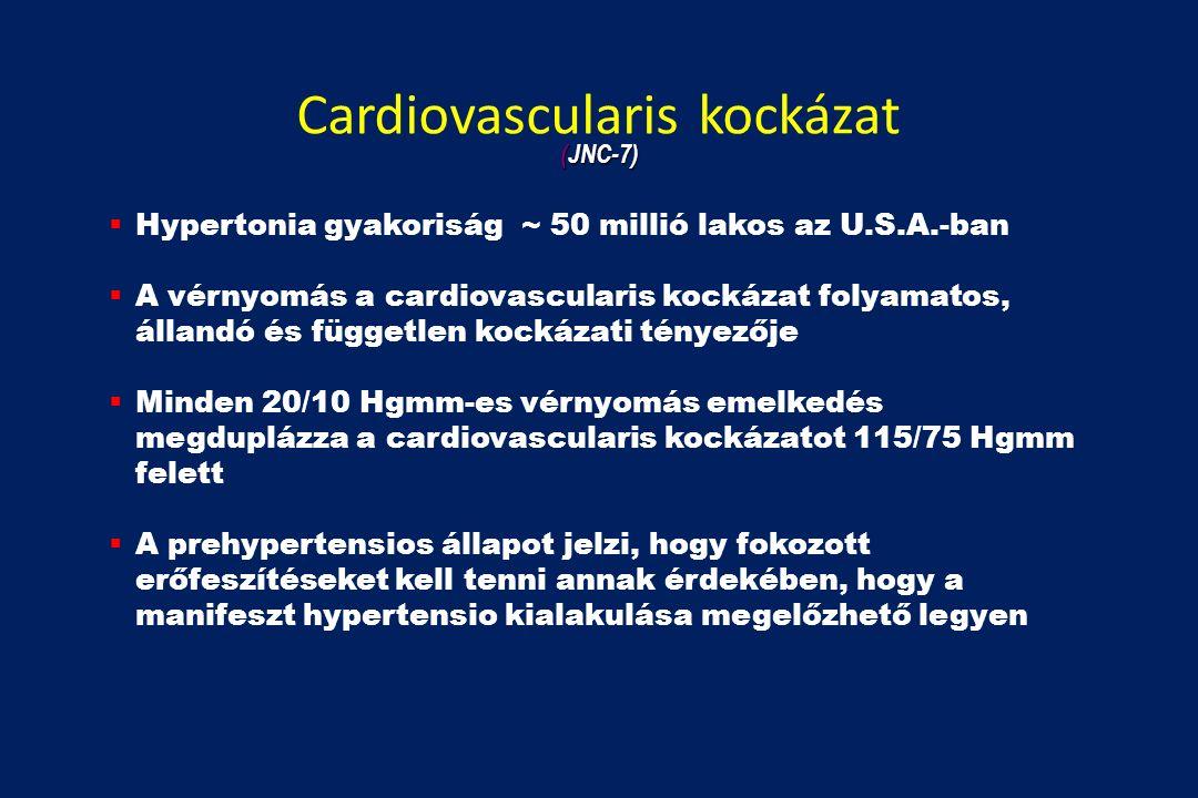 Magas vérnyomás 3 3 fokozat kockázata 4