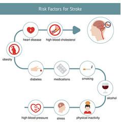 Holter EKG monitorozás - mi az és hogyan történik