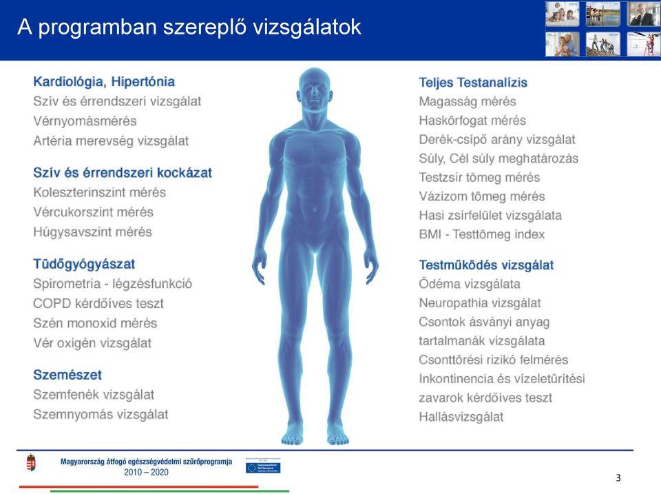 diuretikumok a magas vérnyomás kezelésében vitaminok magas vérnyomás népi gyógymódok