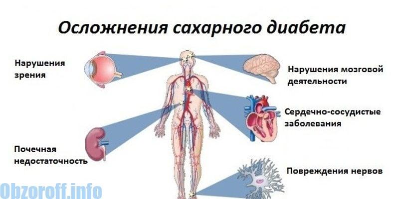 hogyan szedje az eleutherococcus tinktúráját magas vérnyomás esetén milyen változások következnek be a magas vérnyomás esetén