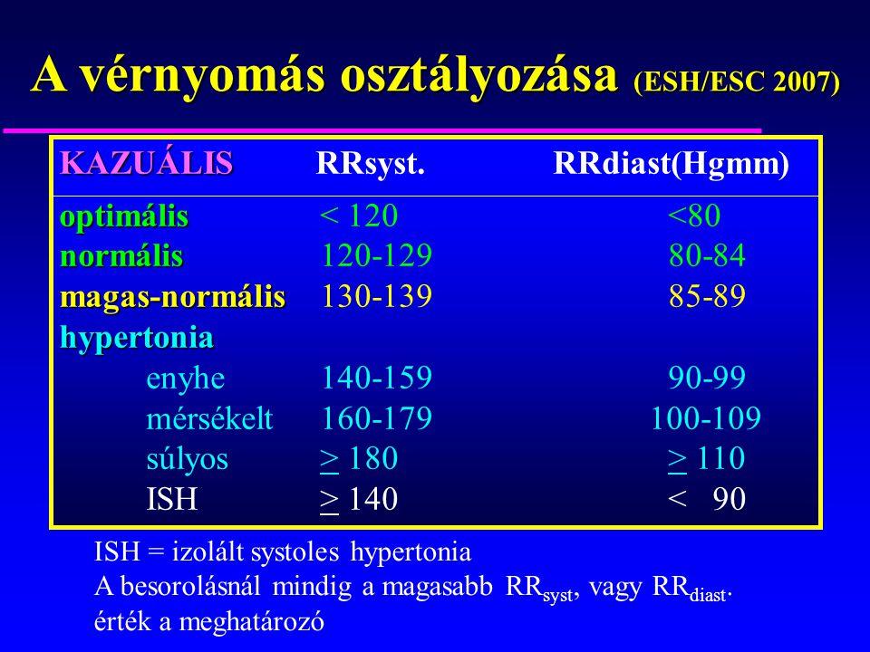 a 2 fokozatú magas vérnyomás kórtörténete szív ultrahang hipertónia