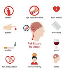 cardiogram hipertónia a magas vérnyomás szervekre gyakorolt hatása