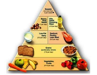 Mintaétrend: DASH-diéta | Nosalty