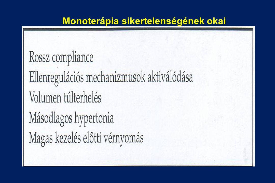 magas vérnyomás monoterápia kezelése magas vérnyomás esetén állandó alkalmazásra szánt gyógyszerek