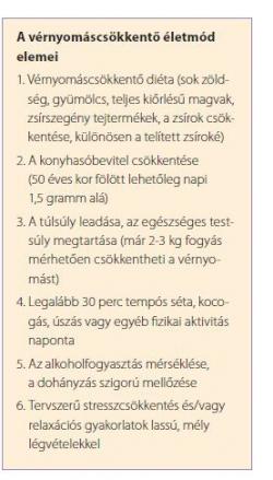 harangjáték a magas vérnyomásért hipertónia 2 fokos következményei